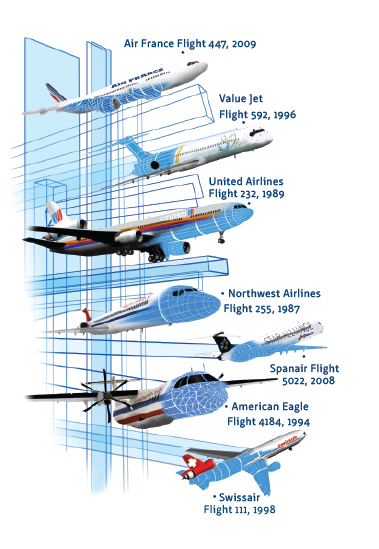 History of Airline Investigation