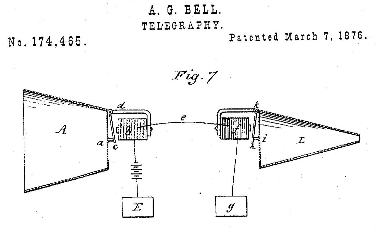 Bell-patent